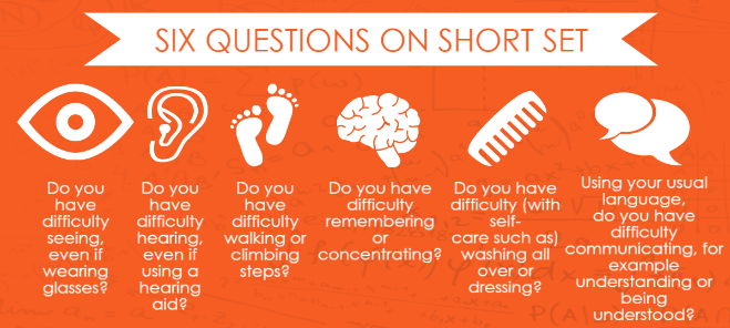 Six questions on Short Set