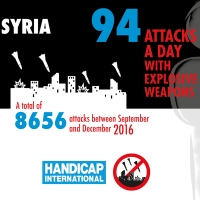 Syria infographic on explosive weapons